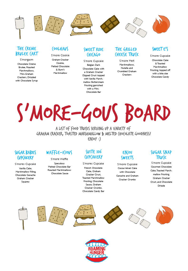 Roaming Hunger S'more-gous Board