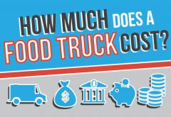 how much does a food truck cost